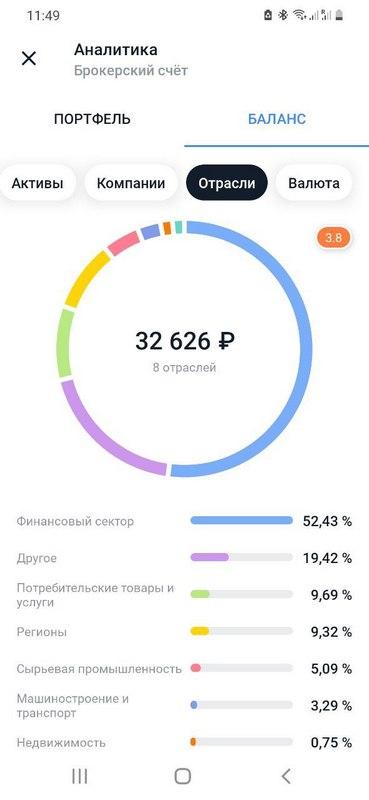 Аналитика портфеля в Тинькофф